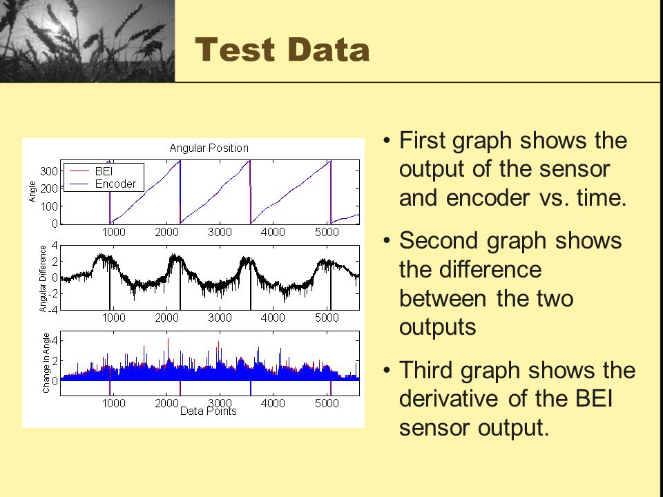 Test Data First graph shows the output of the sensor and encoder vs.