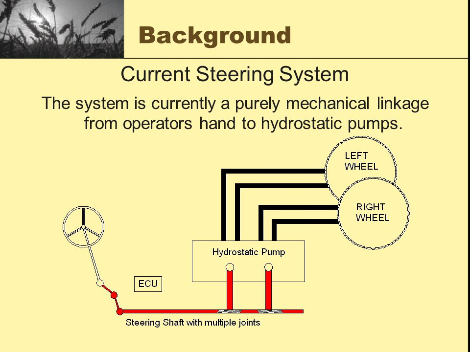 Background The system is currently a purely mechanical linkage from operators hand to hydrostatic pumps.