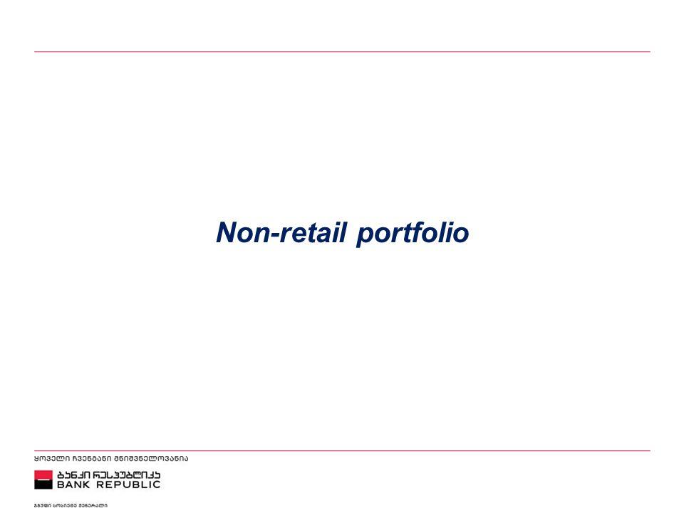 5/2/2015 Non-retail portfolio