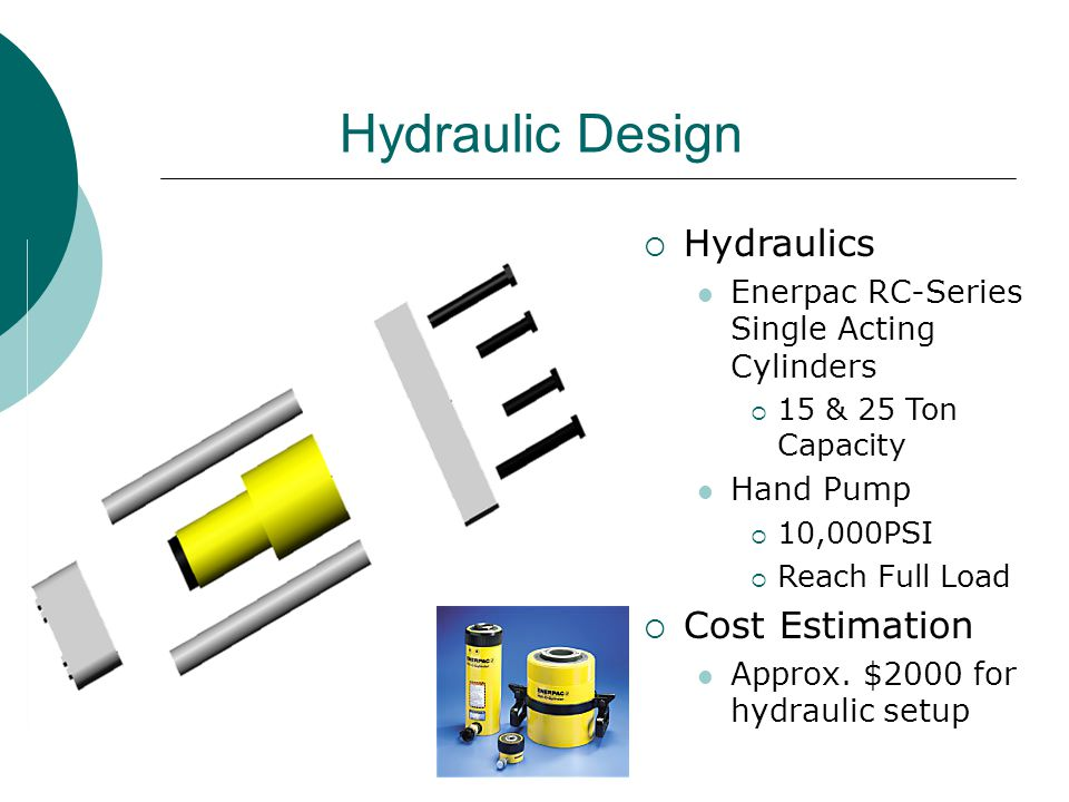 Hydraulic Design  Hydraulics Enerpac RC-Series Single Acting Cylinders  15 & 25 Ton Capacity Hand Pump  10,000PSI  Reach Full Load  Cost Estimation Approx.