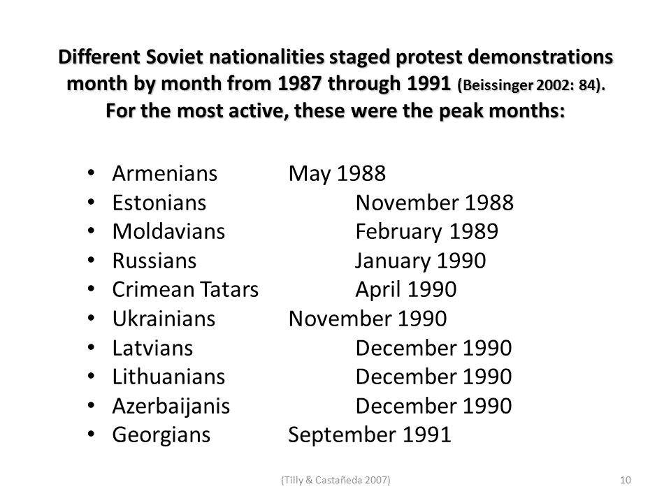 Different Soviet nationalities staged protest demonstrations month by month from 1987 through 1991 (Beissinger 2002: 84).