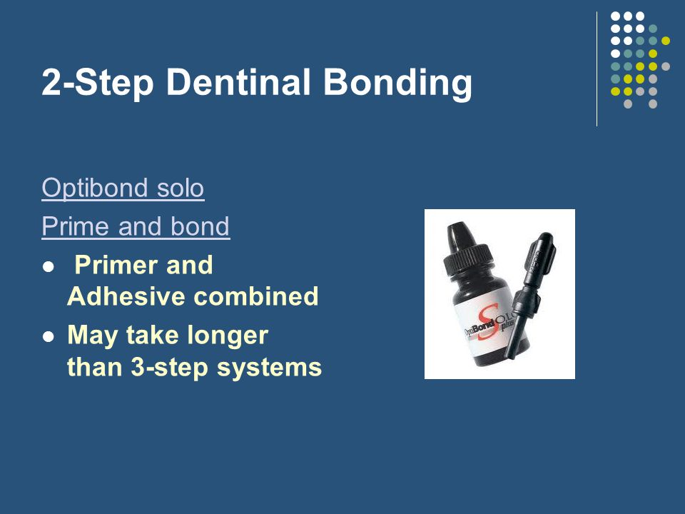 2-Step Dentinal Bonding Optibond solo Prime and bond Primer and Adhesive combined May take longer than 3-step systems