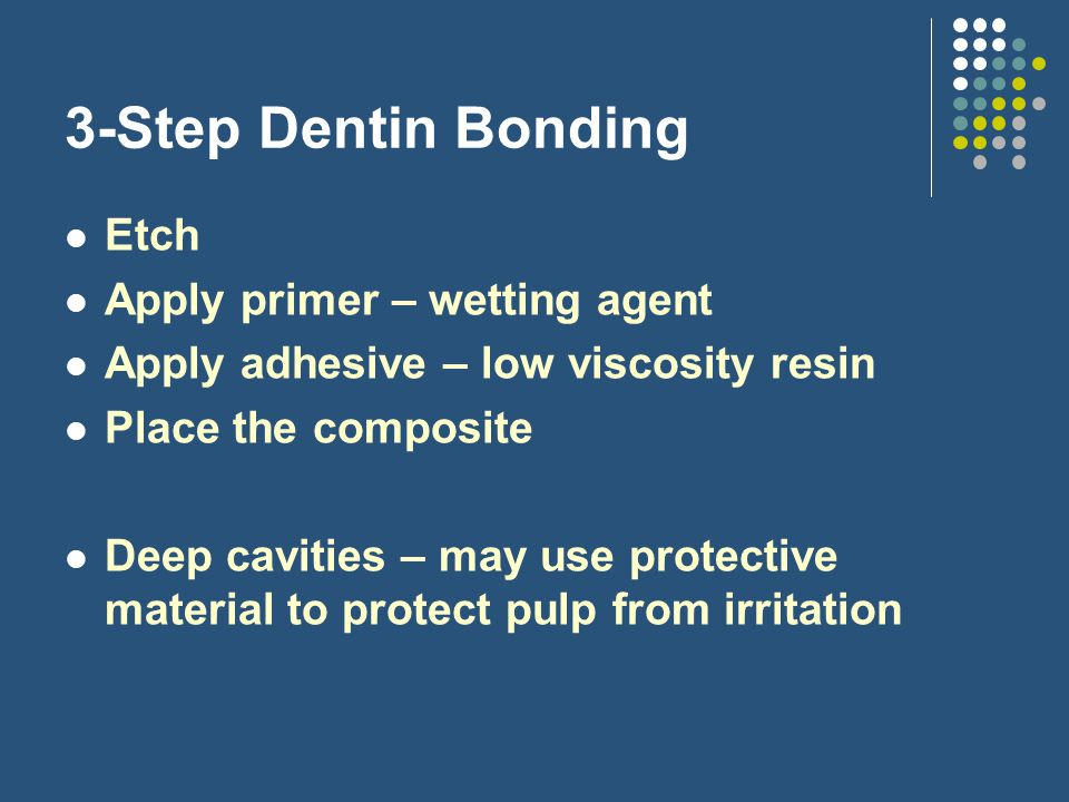 3-Step Dentin Bonding Etch Apply primer – wetting agent Apply adhesive – low viscosity resin Place the composite Deep cavities – may use protective ma