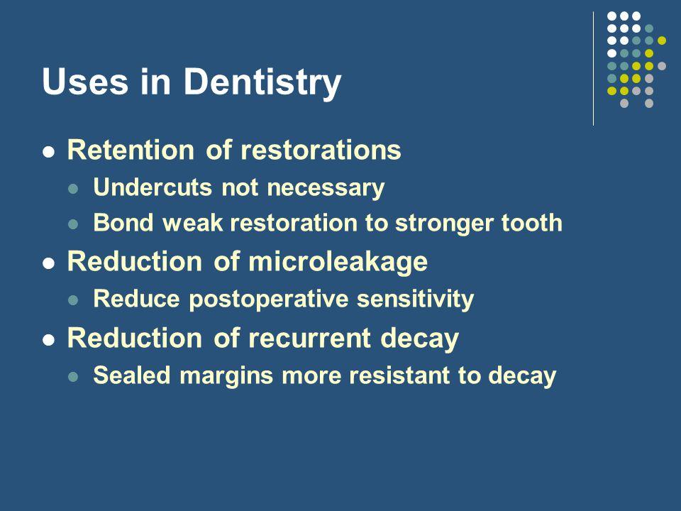 Uses in Dentistry