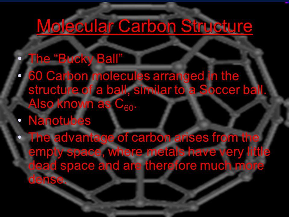 """Molecular Carbon Structure The """"Bucky Ball"""" 60 Carbon molecules arranged in the structure of a ball, similar to a Soccer ball. Also known as C 60. Nan"""