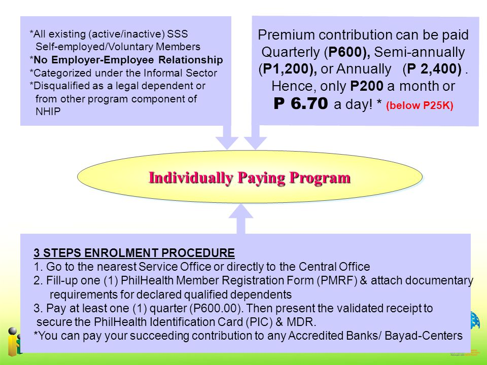 Individually Paying Program Premium contribution can be paid Quarterly (P600), Semi-annually (P1,200), or Annually (P 2,400).