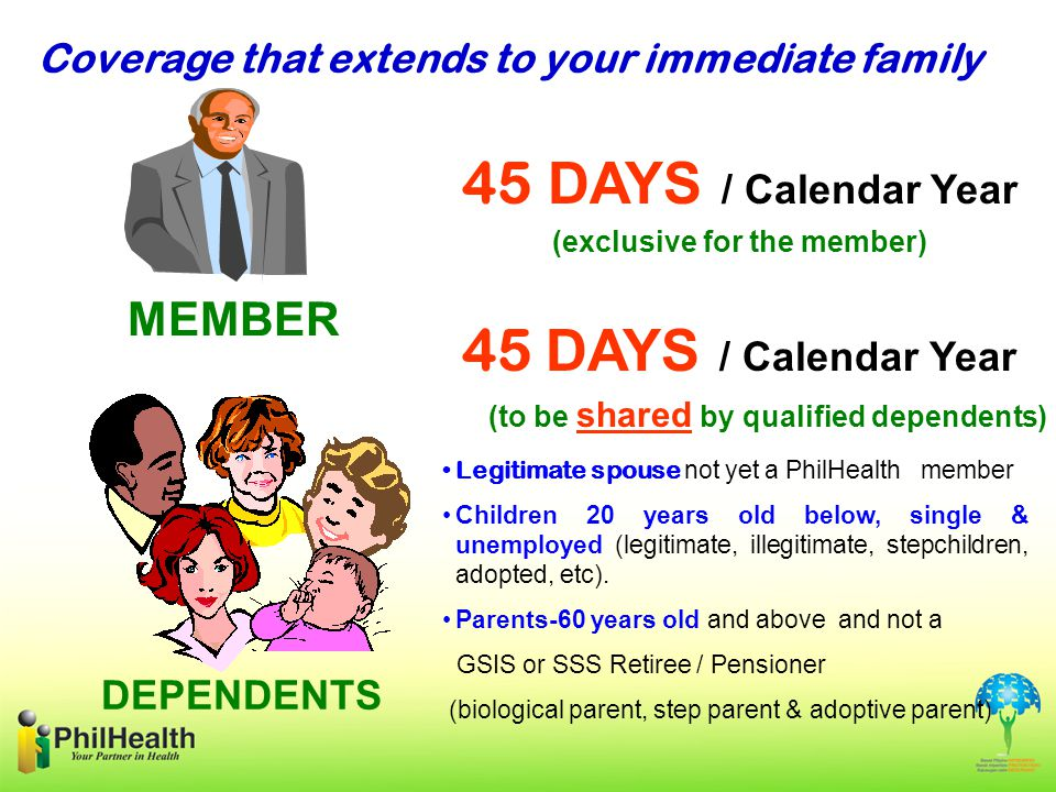45 DAYS / Calendar Year (exclusive for the member) MEMBER 45 DAYS / Calendar Year (to be shared by qualified dependents) Coverage that extends to your immediate family Legitimate spouse not yet a PhilHealth member Children 20 years old below, single & unemployed (legitimate, illegitimate, stepchildren, adopted, etc).