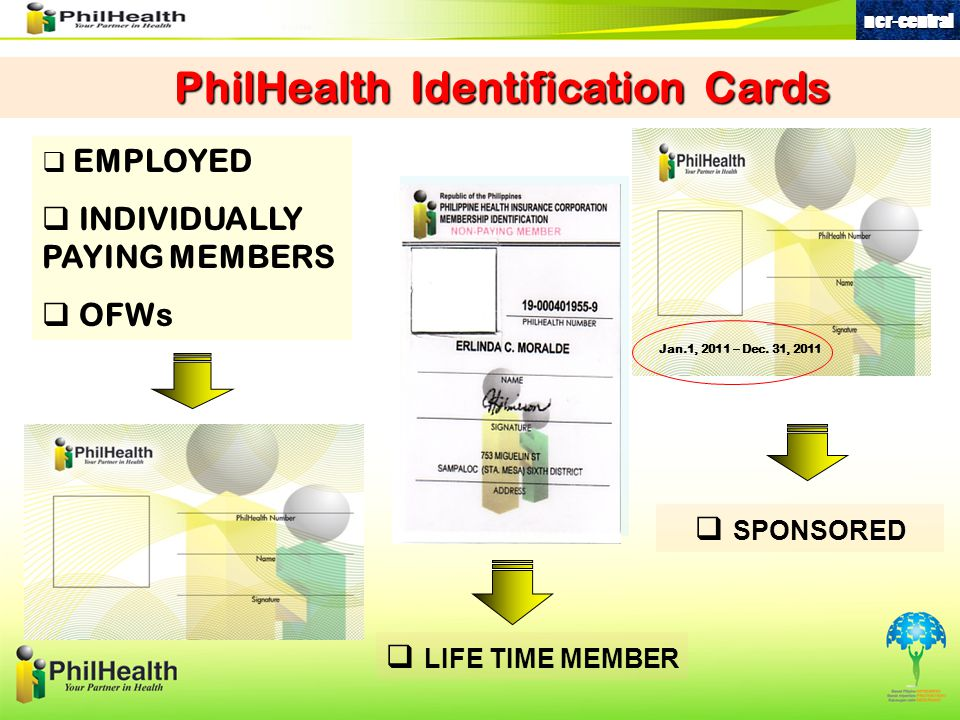 PhilHealth Identification Cards  EMPLOYED  INDIVIDUALLY PAYING MEMBERS  OFWs  SPONSORED  LIFE TIME MEMBERncr-central Jan.1, 2011 – Dec.