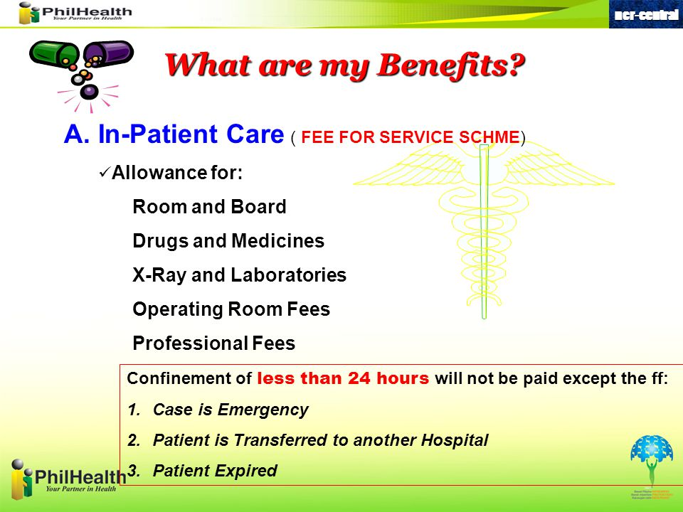 What are my Benefits.A.