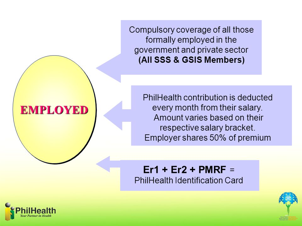 EMPLOYEDEMPLOYED Compulsory coverage of all those formally employed in the government and private sector (All SSS & GSIS Members) Er1 + Er2 + PMRF = PhilHealth Identification Card PhilHealth contribution is deducted every month from their salary.