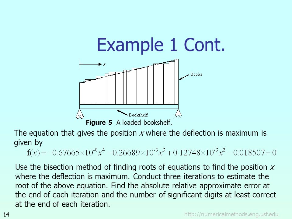 http://numericalmethods.eng.usf.edu14 Example 1 Cont. The equation that gives the position x where the deflection is maximum is given by Use the bisec