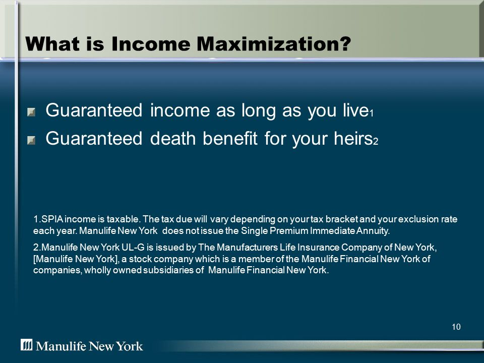 10 What is Income Maximization.