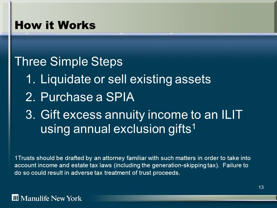 13 How it Works Three Simple Steps 1.Liquidate or sell existing assets 2.Purchase a SPIA 3.Gift excess annuity income to an ILIT using annual exclusio
