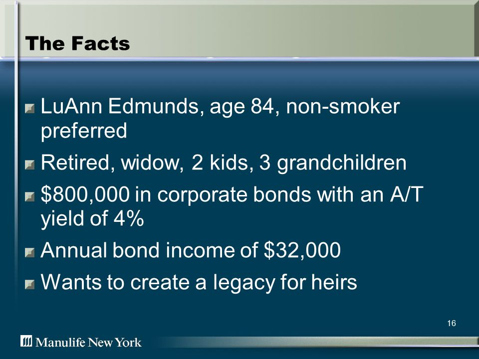 16 The Facts LuAnn Edmunds, age 84, non-smoker preferred Retired, widow, 2 kids, 3 grandchildren $800,000 in corporate bonds with an A/T yield of 4% A