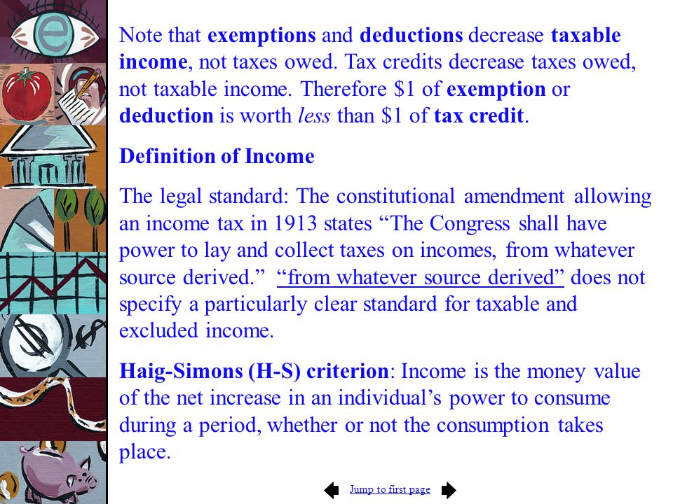 Note that exemptions and deductions decrease taxable income, not taxes owed.