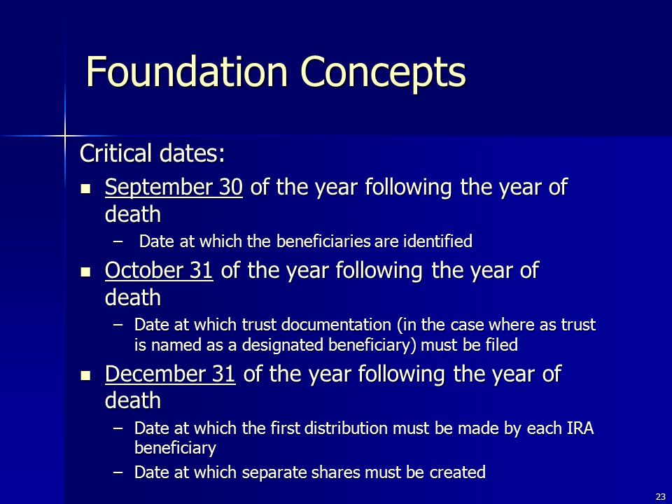 23 Critical dates: September 30 of the year following the year of death September 30 of the year following the year of death – Date at which the beneficiaries are identified October 31 of the year following the year of death October 31 of the year following the year of death –Date at which trust documentation (in the case where as trust is named as a designated beneficiary) must be filed December 31 of the year following the year of death December 31 of the year following the year of death –Date at which the first distribution must be made by each IRA beneficiary –Date at which separate shares must be created Foundation Concepts