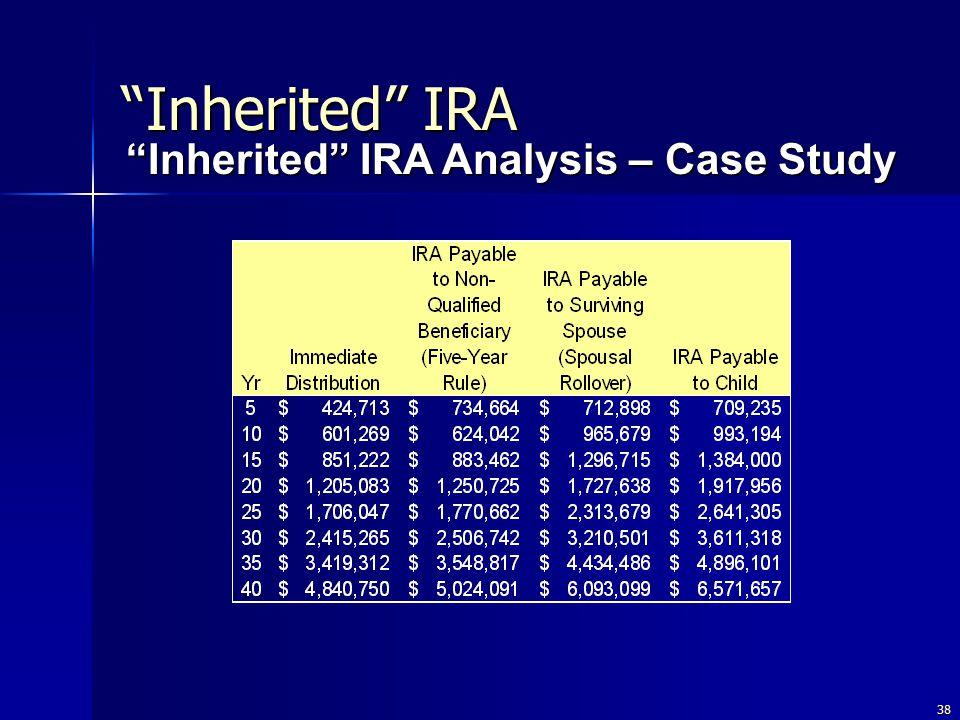 38 Inherited IRA Inherited IRA Analysis – Case Study Inherited IRA Analysis – Case Study