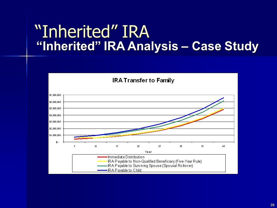 39 Inherited IRA Inherited IRA Analysis – Case Study Inherited IRA Analysis – Case Study