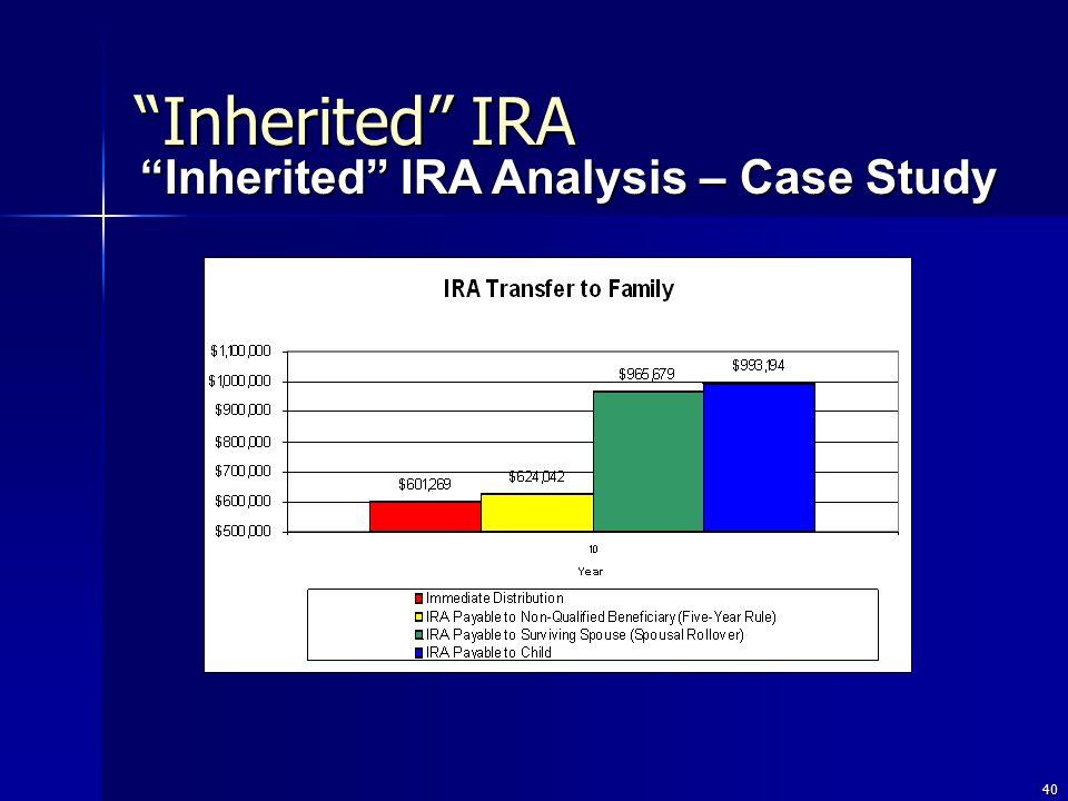 40 Inherited IRA Inherited IRA Analysis – Case Study Inherited IRA Analysis – Case Study