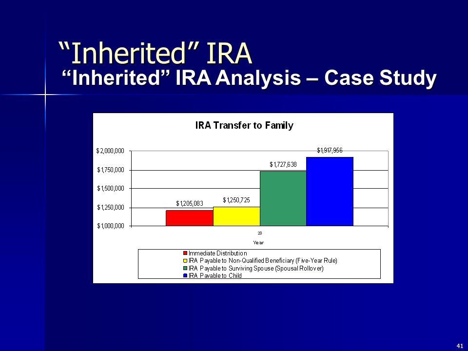 41 Inherited IRA Inherited IRA Analysis – Case Study Inherited IRA Analysis – Case Study