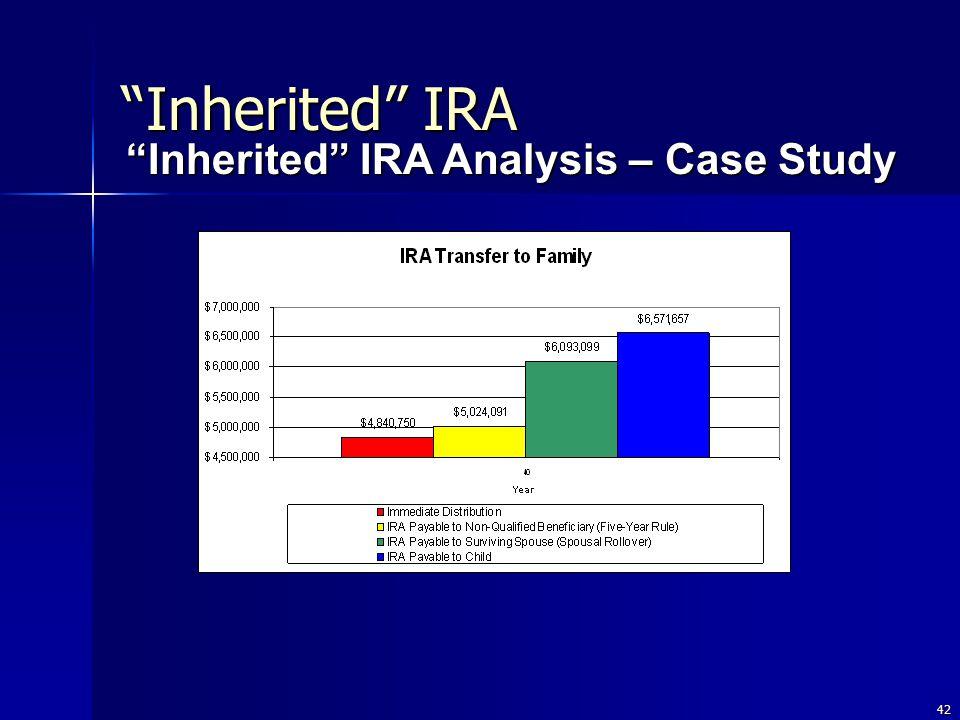 """42 """"Inherited"""" IRA """"Inherited"""" IRA Analysis – Case Study """"Inherited"""" IRA Analysis – Case Study"""