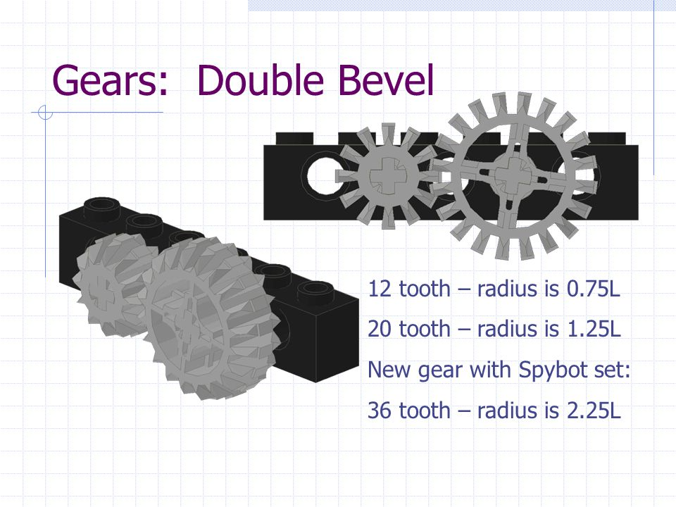 Gears: Double Bevel 12 tooth – radius is 0.75L 20 tooth – radius is 1.25L New gear with Spybot set: 36 tooth – radius is 2.25L