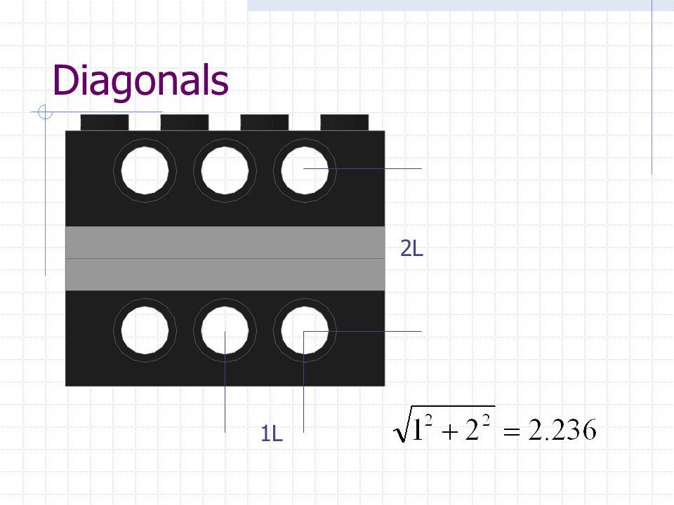 Diagonals 1L 2L