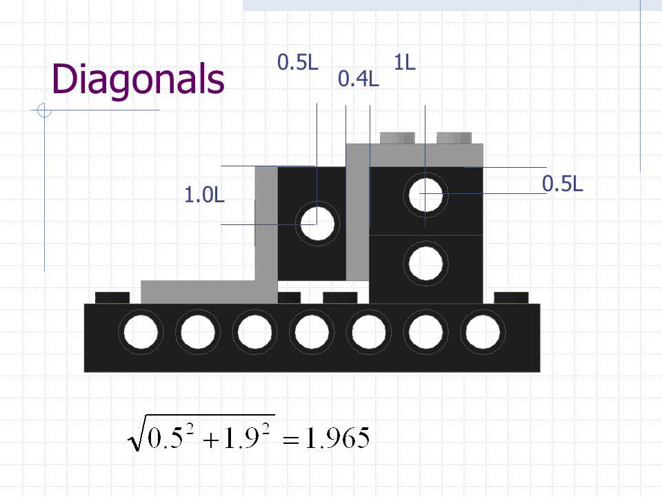 Diagonals 0.5L 0.4L 1L 0.5L 1.0L