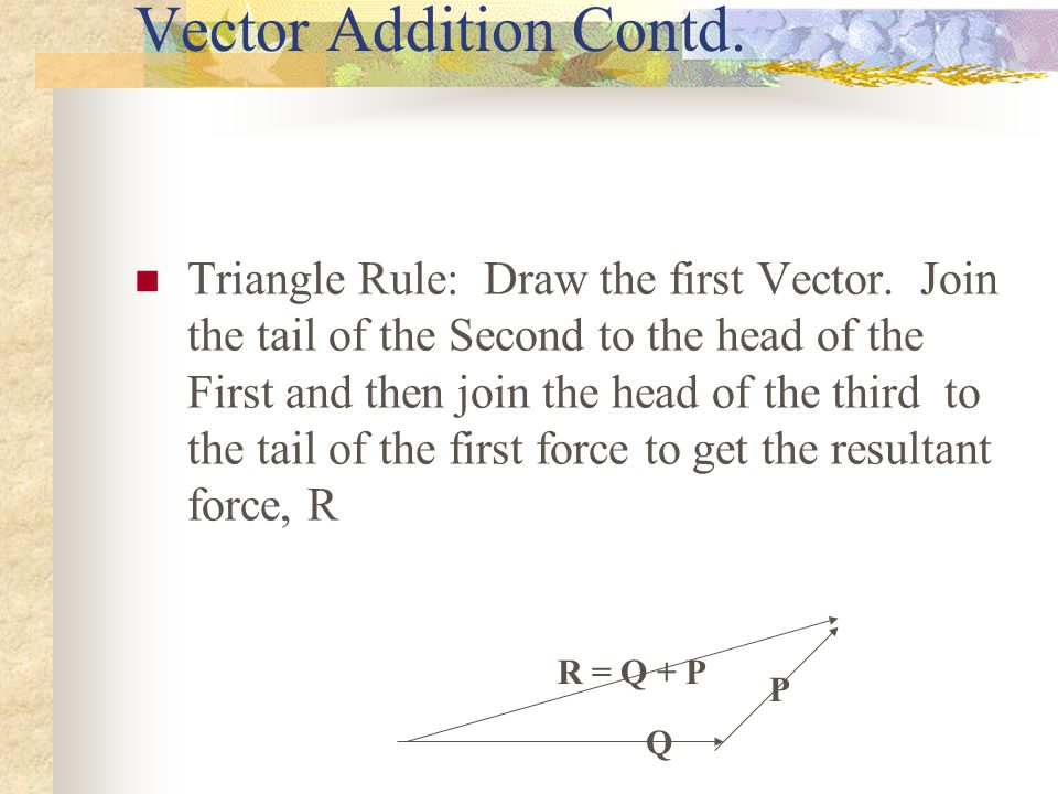 Q P R 2.3.2 Vector Addition Using the Paralleologram Law, Construct a Parm.