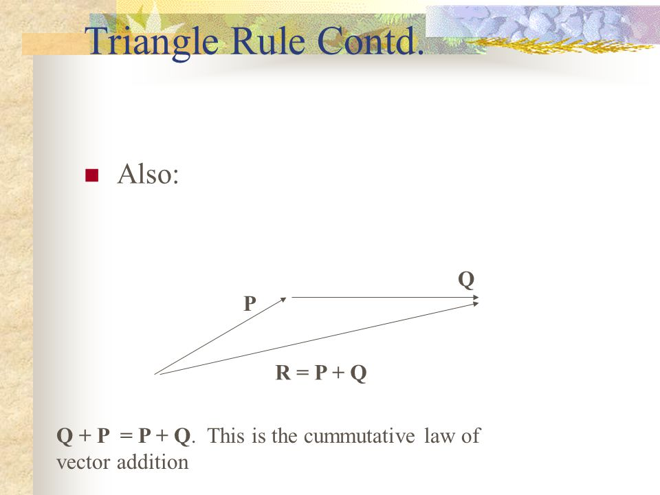 Vector Addition Contd. Triangle Rule: Draw the first Vector.