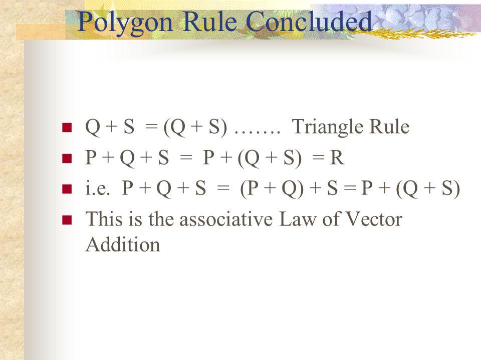 Polygon Rule contd. P Q S P Q S R R = P + Q + S (Q + S)