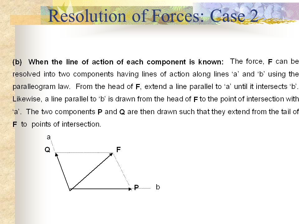 Resolution of Forces: Case 1 (a)When one of the two components, P is known: The second component Q is obtained using the triangle rule.