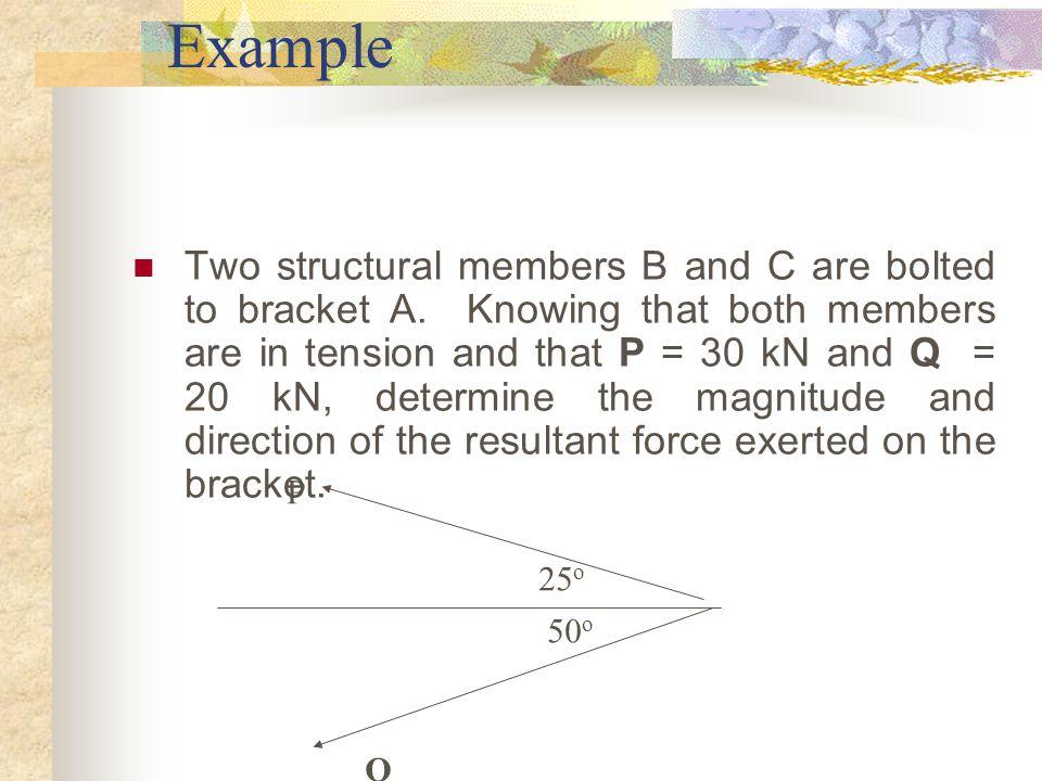 Trignometric Solution R 900 N 600N 135 o 30 o B