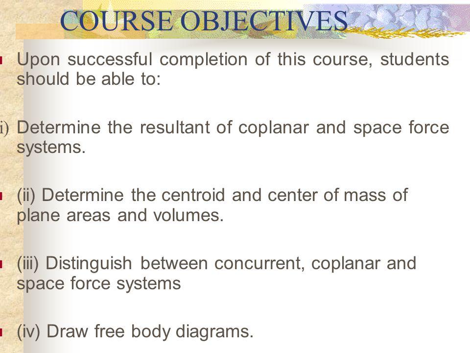 Example Determine the resultant of the three forces below. 25 o 45 o 350 N 800 N 600 N 60 o y x