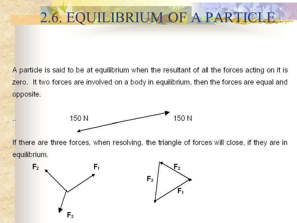Solution 1000 N P 2000 N 40 o