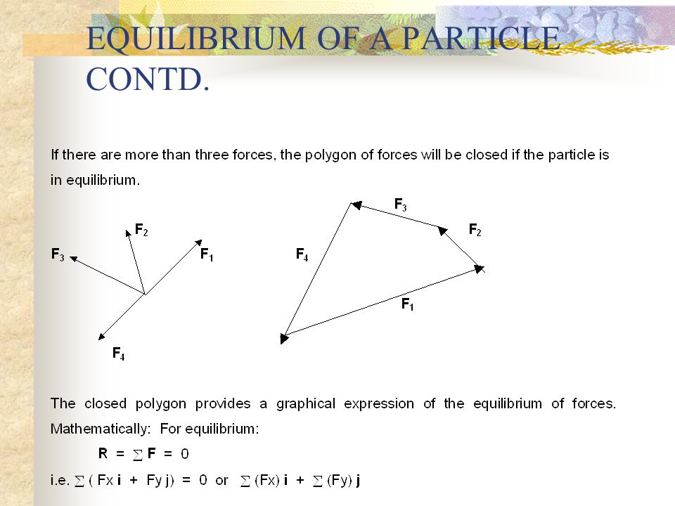 2.6. EQUILIBRIUM OF A PARTICLE