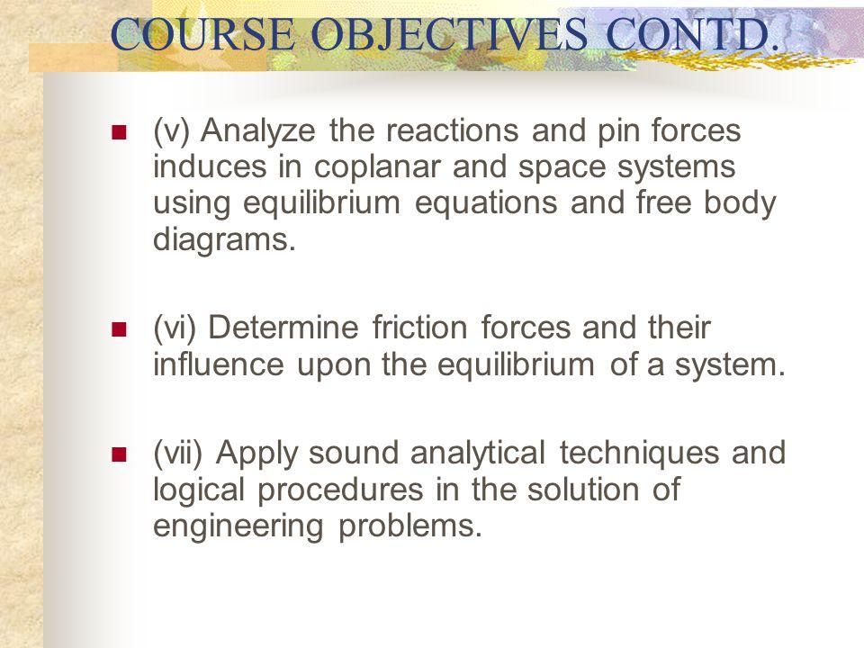 Solution 25 o 45 o 350 N 800 N 600 N 60 o y x