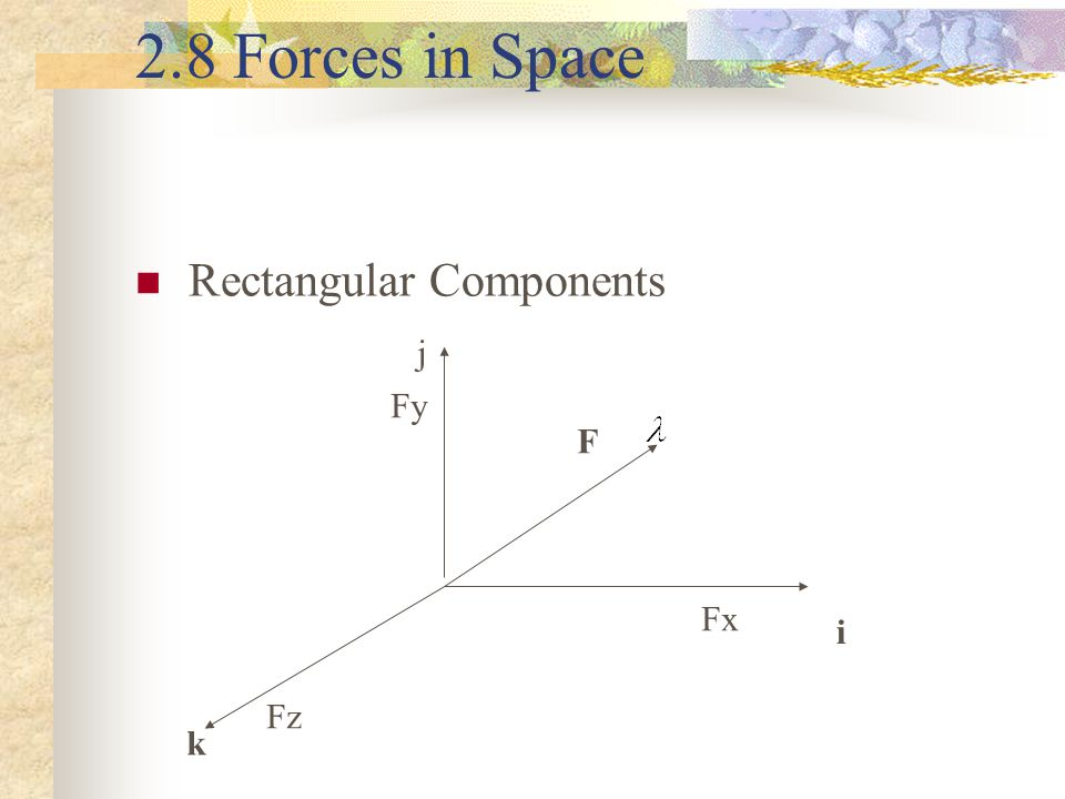 RECTANGULAR COMPONENTS OF FORCE (REVISITED) x j i Fx = Fx i Fy = Fy j y F = Fx + Fy F = |Fx|.