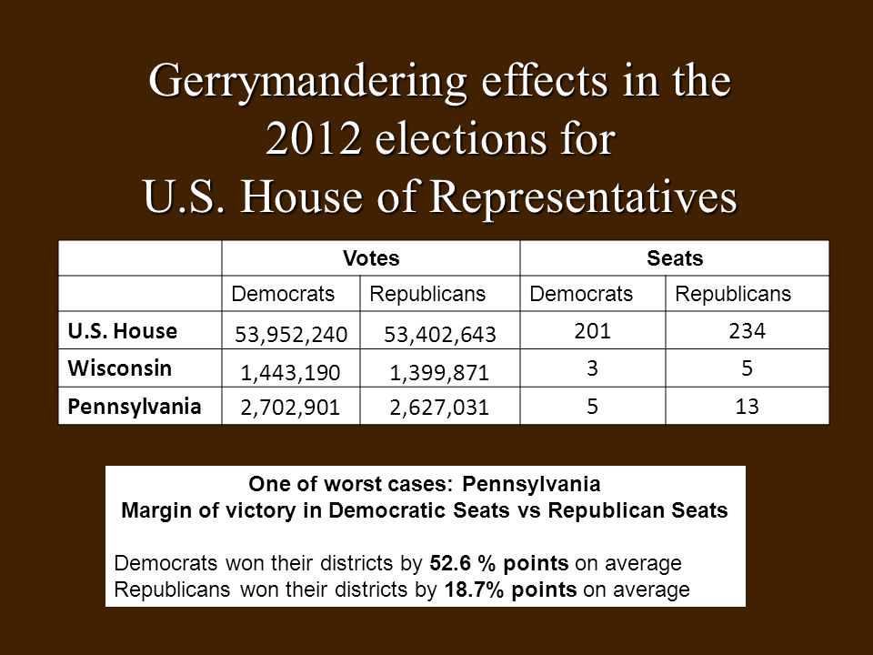Gerrymandering effects in the 2012 elections for U.S.