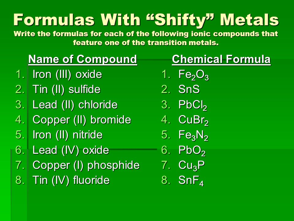 "Formulas With ""Shifty"" Metals Write the formulas for each of the following ionic compounds that feature one of the transition metals. Name of Compound"