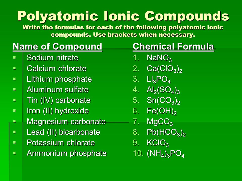 Polyatomic Ionic Compounds Write the formulas for each of the following polyatomic ionic compounds. Use brackets when necessary. Name of Compound  So