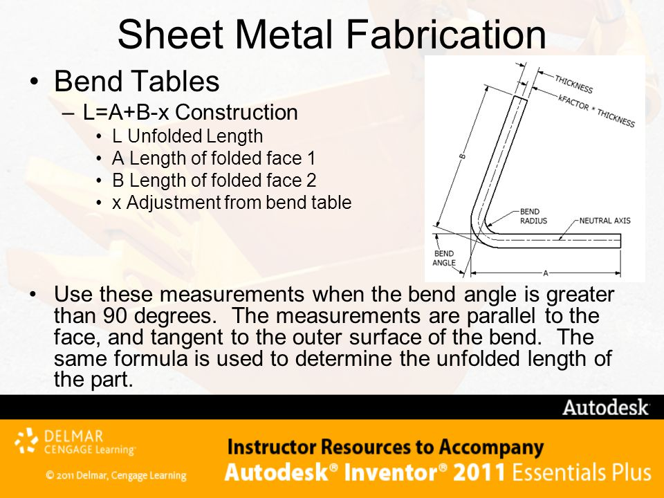 Sheet Metal Fabrication Bend Tables –L=A+B-x Construction L Unfolded Length A Length of folded face 1 B Length of folded face 2 x Adjustment from bend table Use these measurements when the bend angle is greater than 90 degrees.