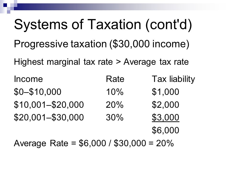 Systems of Taxation (cont'd) Progressive taxation ($30,000 income) Highest marginal tax rate > Average tax rate Income Rate Tax liability $0–$10,000 1