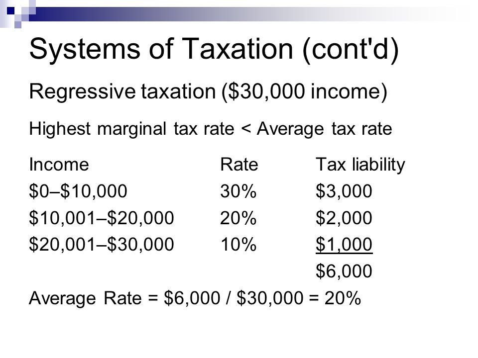 Systems of Taxation (cont'd) Regressive taxation ($30,000 income) Highest marginal tax rate < Average tax rate Income Rate Tax liability $0–$10,000 30