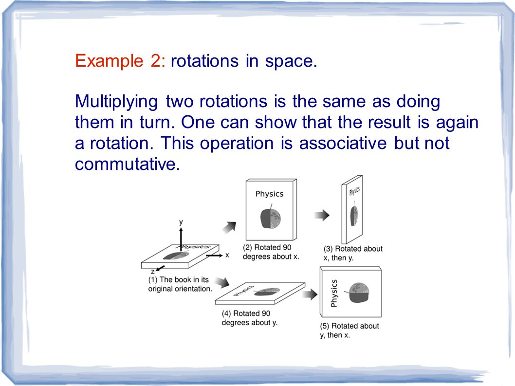 Example 2: rotations in space. Multiplying two rotations is the same as doing them in turn. One can show that the result is again a rotation. This ope