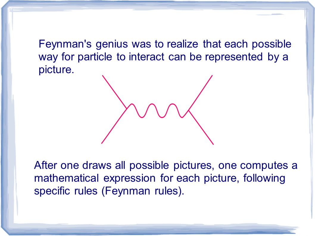 Feynman's genius was to realize that each possible way for particle to interact can be represented by a picture. After one draws all possible pictures
