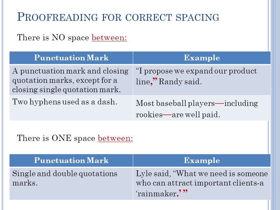 P ROOFREADING FOR CORRECT SPACING There is NO space between: There is ONE space between: Punctuation MarkExample A punctuation mark and closing quotation marks, except for a closing single quotation mark.