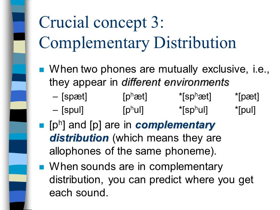 Sounds in context n The pronunciation of a phoneme is often determined by the other sounds around it. environment n The nearby sounds around a phoneme