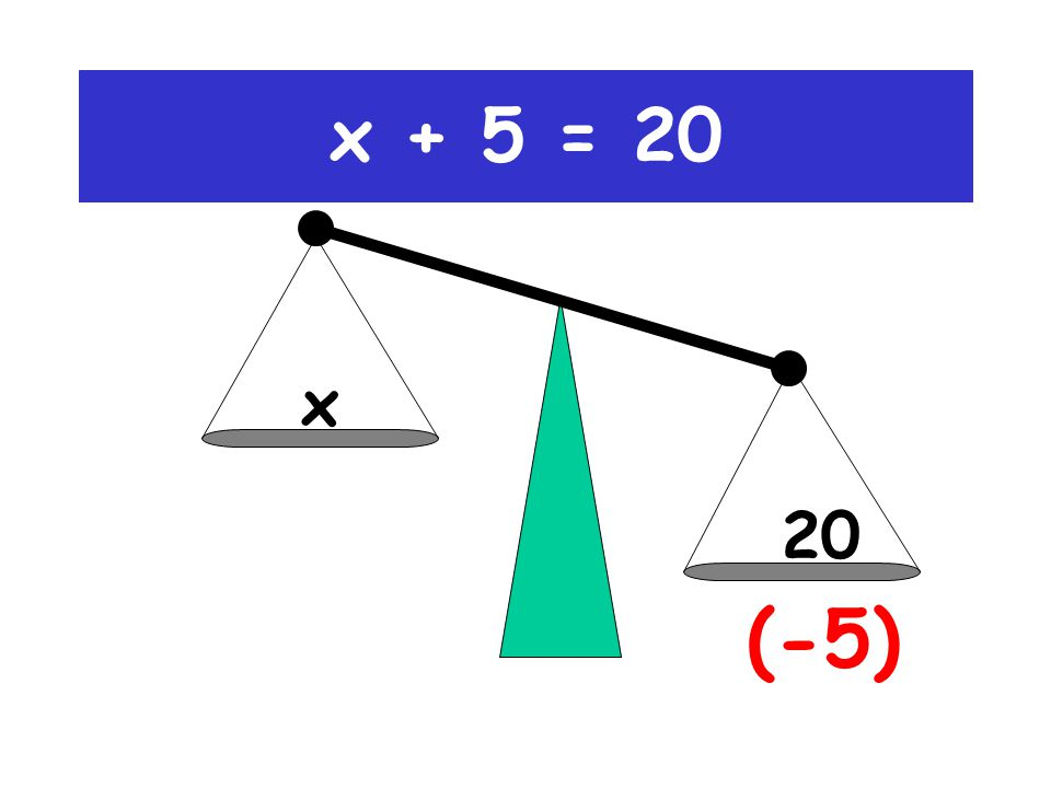 x+5 20 (-5) x + 5 = 20