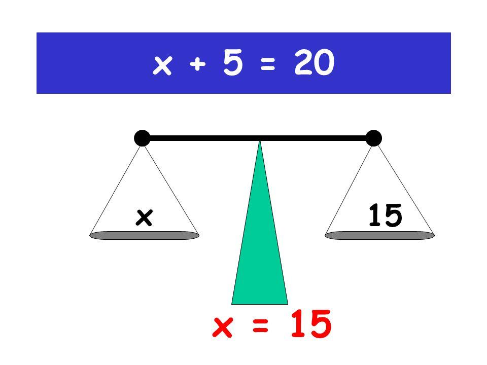 x 20 (-5) x + 5 = 20